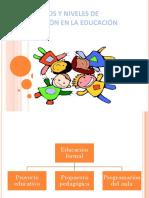 Documentos y Niveles de Planificación en La Educación Dei