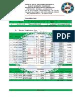 LPDK LDO.doc