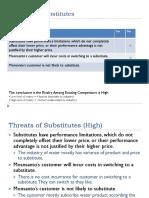 Substitue (biyan).pptx