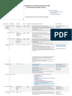 Foerdermoeglichkeiten_Internationales.pdf