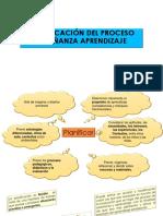 CAPACITACION  PROGRAMACIONES  210