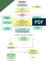 265628799-Algoritma-Henti-Jantung.pdf