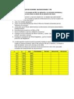 TALLER DE ECONOMÍA  MACROECONOMÍA Y PIB.docx