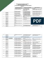 RPT KM THN 5 2018.doc