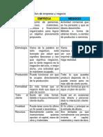 Cuadro comparativo de empresa y negocio.docx