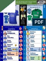 Premier League week 28 190226 Leicester - Brighton 2-1