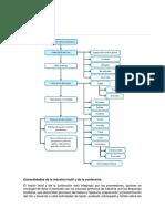 Generalidades de la industria textil y de la confección.docx