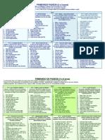 Organização Curricular - Currículo DI - Eduardo Assis