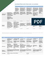 EA2 Rubrica de Evaluacion