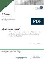 3. Swaps