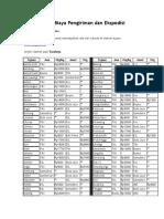 Daftar Biaya Pengiriman Dan Ekspedisi
