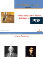 Descartes vs Hume