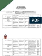 Programación Didactica TemasActualesEnPsicologíaSocial 2019A 1