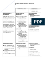 reading assessment analysis and plan of instruction template