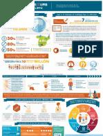 infografia_sanfilippo
