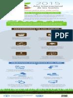 FAO-Infographic-IYS2015-es.pdf