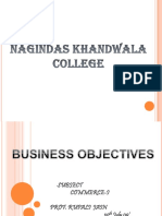 19078476 Business Objectives Ppt