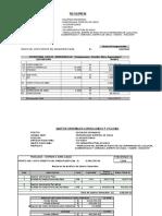 Presupuesto Analitico - Ayacucho