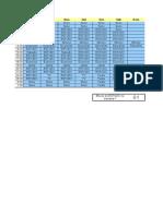 Planilha de Estudos Excel - Só Preencher