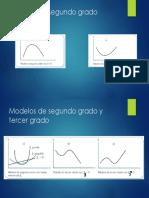 Modelos de Regresión Polinomial
