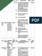 Planificación Octubre NT1 NT2