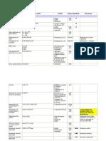 formules_elec.pdf
