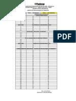 Gabarito Oficial Preliminar - Agente de Fiscalização de Trânsito - Tarde
