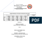 English-2nd Test Result 18-19