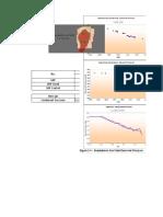 Data FDP