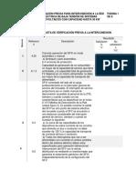 Check List SFV Segun Normas de CFE