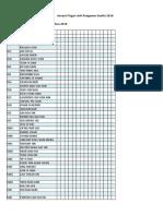 Senarai Tugas Unit Pengawas Kantin 2019