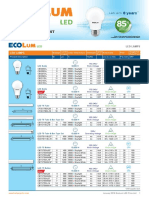 EcoLUM LED PRICELIST
