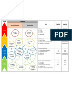 Peta Strategi JUP