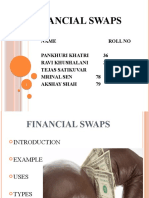 Financial Swaps
