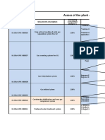 Assess of the Operating Procedures 22