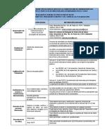 IAPA_1106_INFORMACION+PROTECCION+DATOS_SubvencionesApoyoProyectosInvestigaciónFEDER