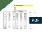 Granulometria de agregado global.xlsx
