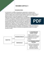 RESUMEN CAPITULO 1 Y  2 ANALISIS Y DESCRIPCION DE PUESTOS.docx
