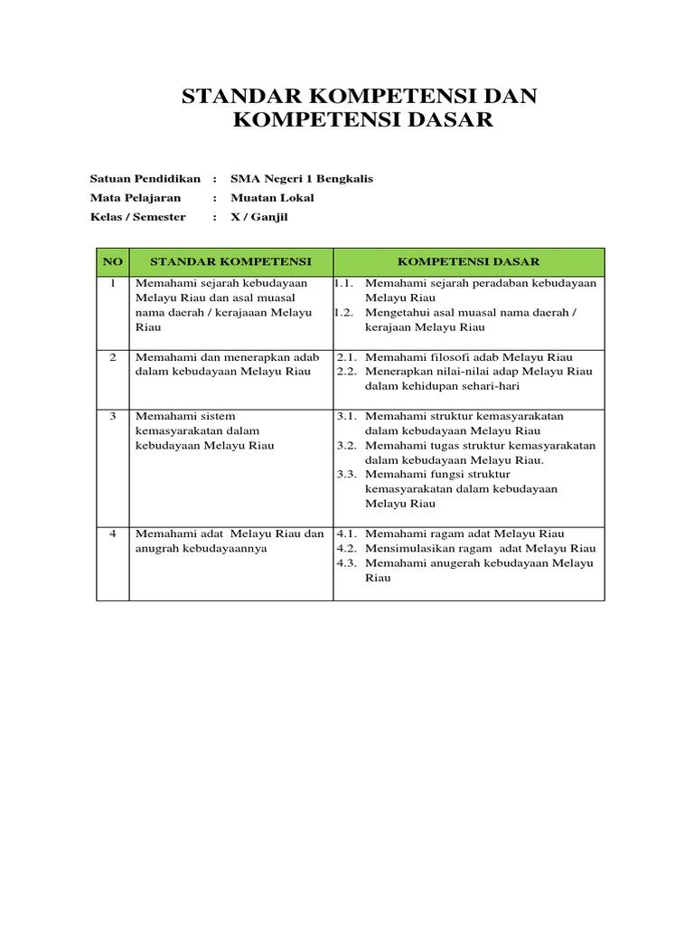 Download Buku Budaya Melayu Riau Kelas 8