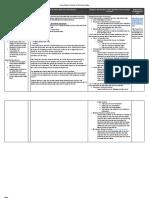 middlecurriculummap