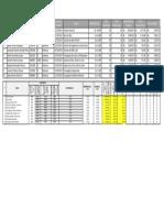 PLANILLA DEL PERSONAL G5_cloracion.docx