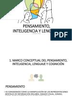 Pensamiento, Inteligencia y Lenguaje