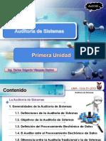 AUS102 Auditoria de Sistemas - Unidad I.1