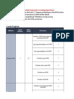 Evaluasi Format Penilaian Screening CECC