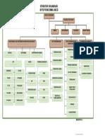 Struktur Organisasi Puskesmas Merujuk Permenkes