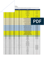 Planilla de Monitoreo Laboratorio Ene-feb-mar 2019