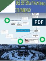 Actividad Dos- Mercado de Capitales