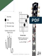 4 Key Jazz Guitar Chord Chart.pdf