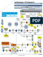 FTTC - Architecture 3.0 - 060617