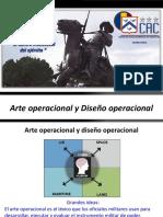 operational art